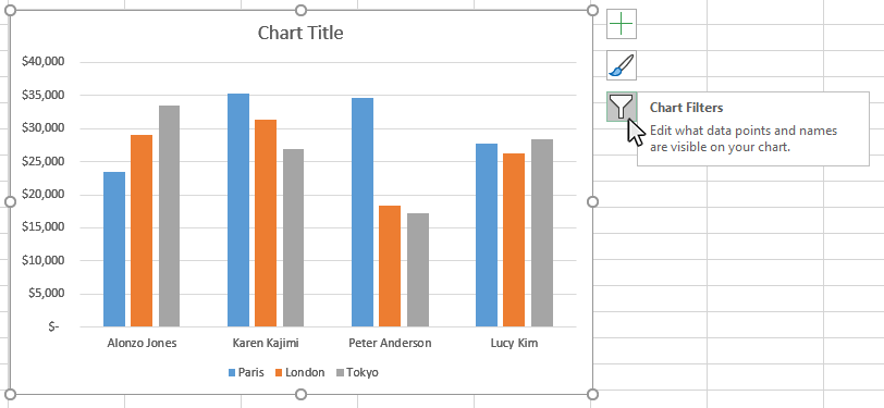 Step 2: Click on the Chart Filters button next to the chart