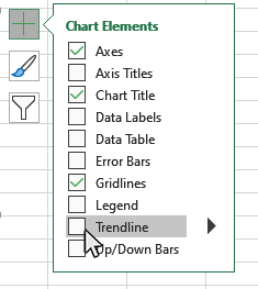 Step 3: Select Trendline from the Add Chart Elements window