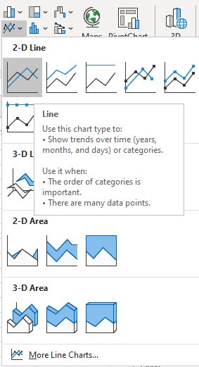 Step 3: Click the Line button from the Chart type window