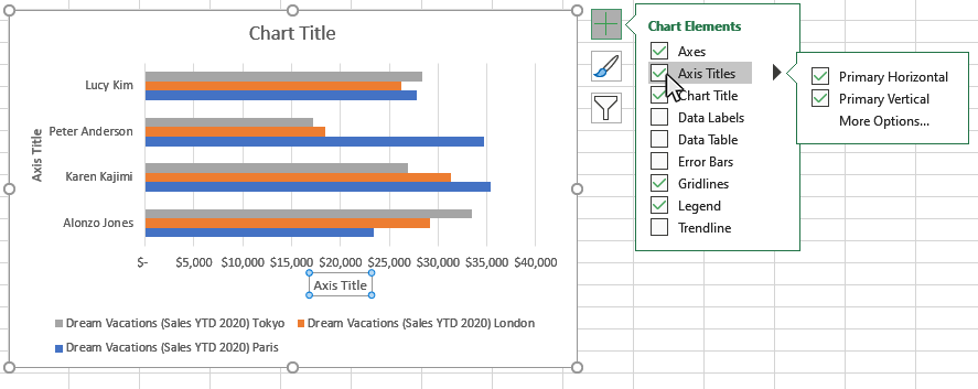 Step 3: Select Axis Titles from the Chart Elements window