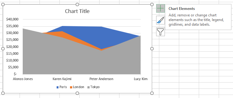 Step 2: Click on the Chart Elements button next to the chart