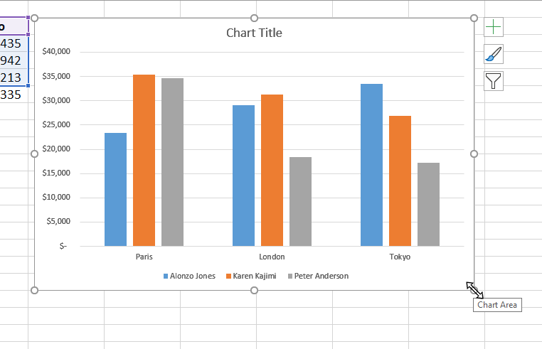 Step 2: Use the Move handles to resize the chart