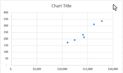 Step 1: Click on a blank area of the chart