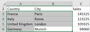 Step 1: Select the data you want displayed in the Column chart
