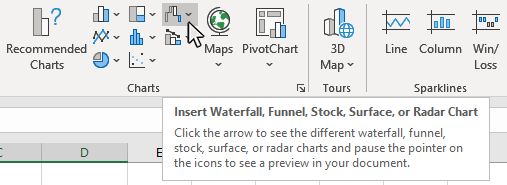 Step 2: Click the Insert Tab, and then Click the Stock Symbol in the Charts Group