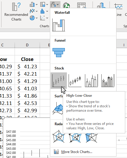 Step 3: Click the Stock button from the Chart type window