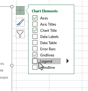 Step 3: Select Legend from the Add Chart Elements window