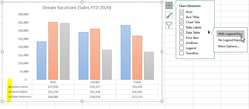 Step 4: Type in the Values for the Data Tables