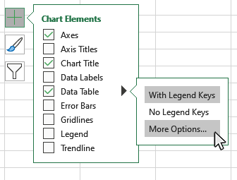 Step 5: Format your Data Table