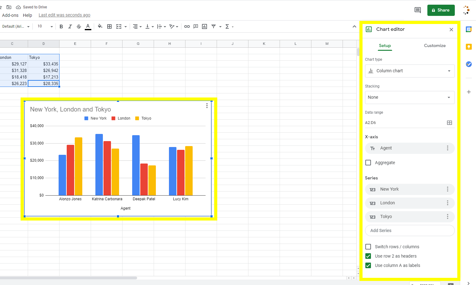 A chart will appear on the Worksheet and the Chart Editor panel will appear on the right side of the worksheet