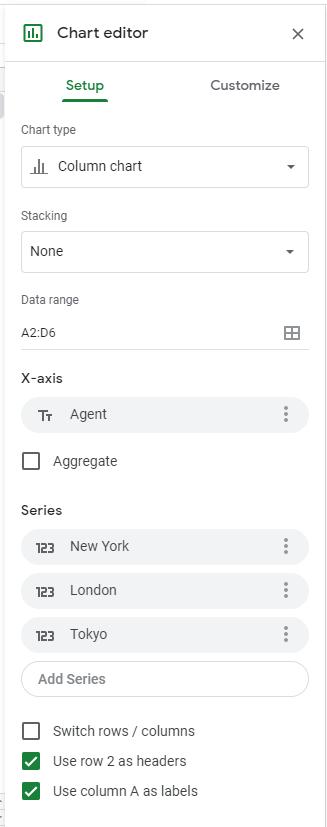 Chart Editor Panel tab