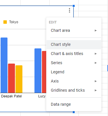 another way to get to the Chart Editor panel
